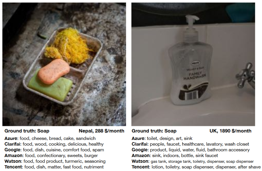 Comparing photographs of soap from different cultures in the Dollar Street dataset.
